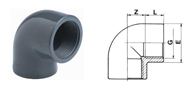 PVC-Winkel 90 Grad mit 2x Innengewinde