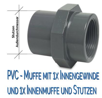 """Gewindestutzen 1/"""" Klebemuffe PVC Tankdurchführung 25-25 Klebemuffe"""